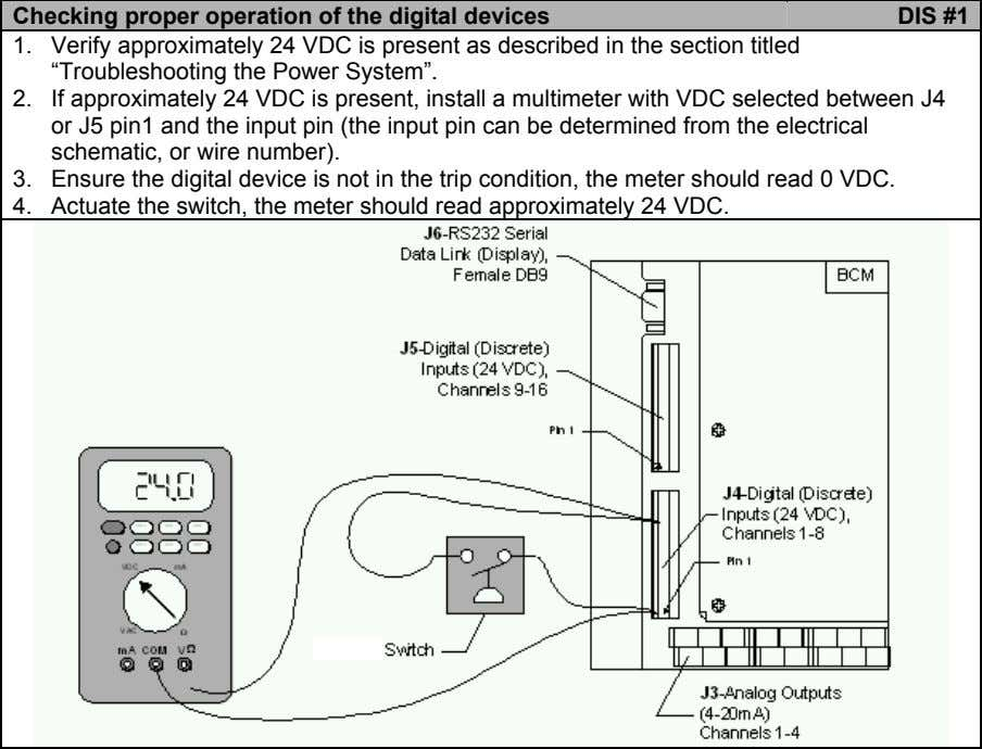 Checking proper operation of the digital devices DIS #1 1. Verify approximately 24 VDC is present