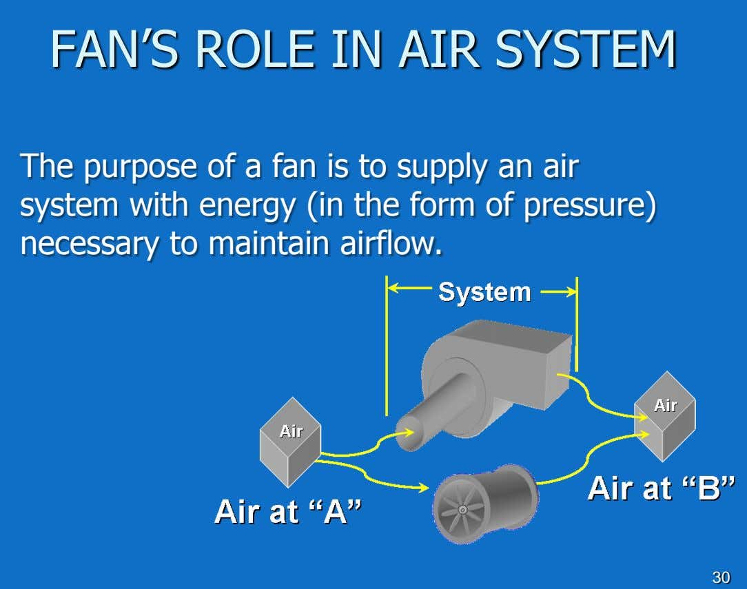 FAN'S ROLE IN AIR SYSTEM The purpose of a fan is to supply an air