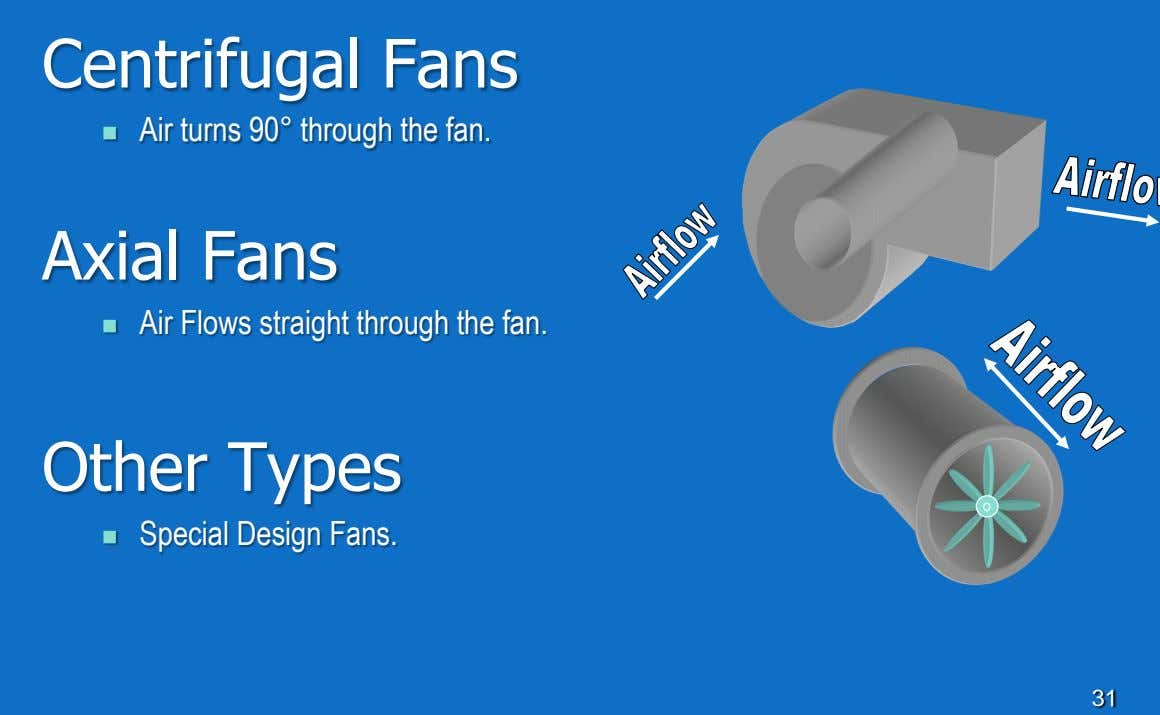 Centrifugal Fans  Air turns 90° through the fan. Axial Fans Air Flows straight through