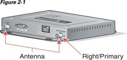 Figure 2-1 LEFT RIGHT/PRIMARY SERIAL PORT ONLINE POWER ETHERNET Antenna Right/Primary SIERES503TEONAIRCOISC