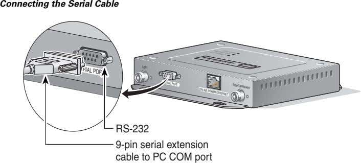 Connecting the Serial Cable LEFT RIGHT/PRIMARY SERIALPORT ONLINEPOWERETHERNET SERIALPORT 5VDC RS-232 9-pin serial