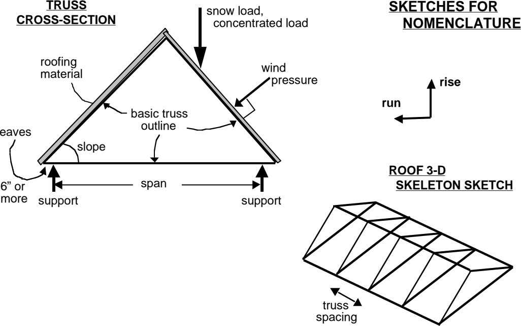 TRUSS CROSS-SECTION snow load, concentrated load SKETCHES FOR NOMENCLATURE roofing wind material pressure rise