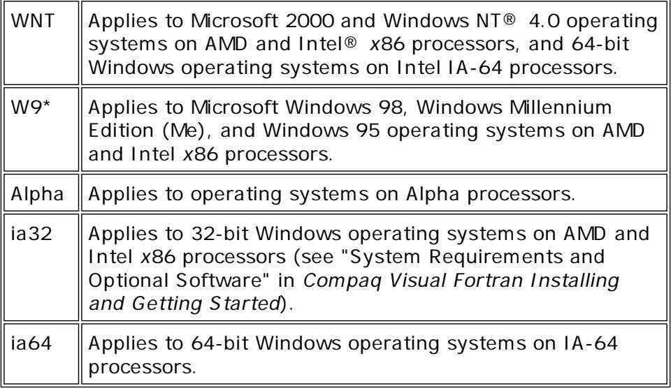 WNT Applies to Microsoft 2000 and Windows NT® 4.0 operating systems on AMD and Intel®