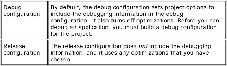 Debug configuration By default, the debug configuration sets project options to include the debugging information