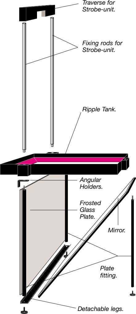 Traverse for Strobe-unit. Fixing rods for Strobe-unit. Ripple Tank. Angular Holders. Frosted Glass Plate.