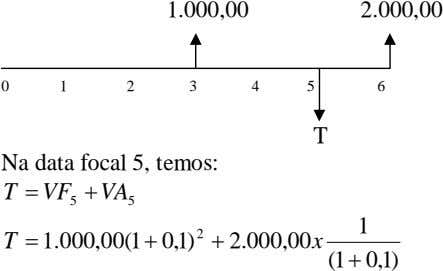 1.000,00 2.000,00 0 1 2 3 4 5 6 T Na data focal 5, temos: