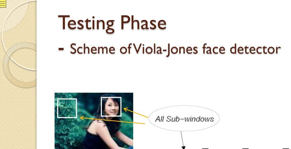 Testing Phase - Scheme of Viola-Jones face detector