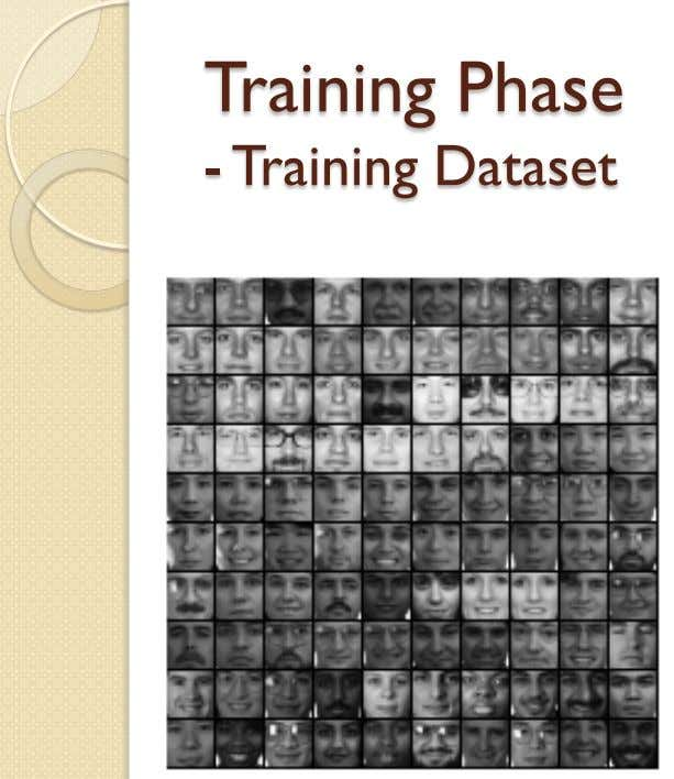 Training Phase - Training Dataset