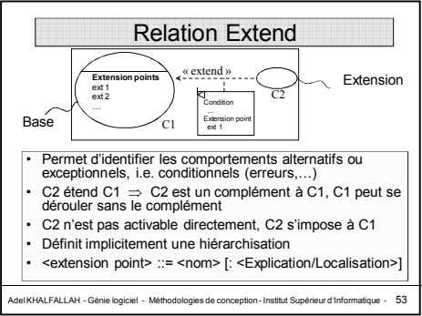 Relation Extend « extend » Extension points Extension ext 1 C2 ext 2 Condition …