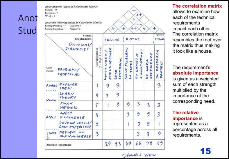 Another Example: Studying at the Uni The correlation matrix allows to examine how each of