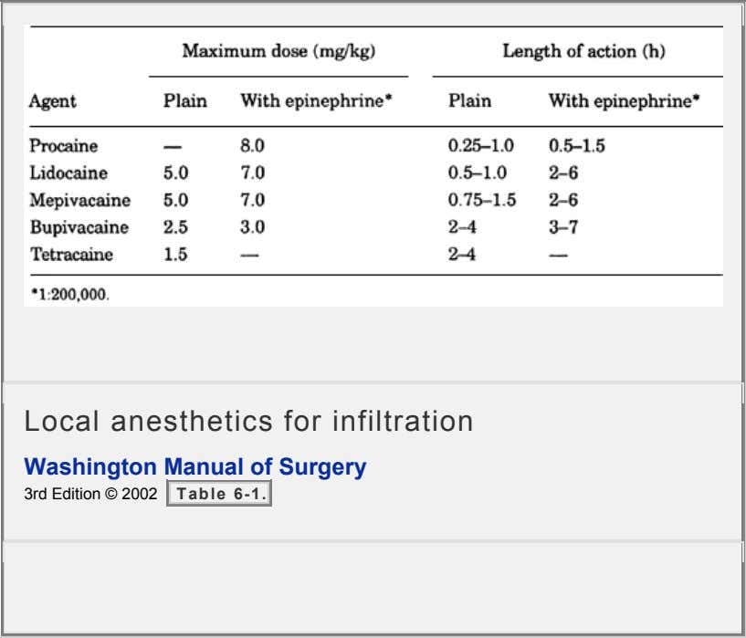 Local anesthetics for infiltration Washington Manual of Surgery 3rd Edition © 2002