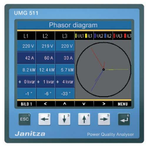 e-mail: info@janitza.com Internet: http://www.janitza.com Power Quality Analyser UMG 511 Installation and commissioning
