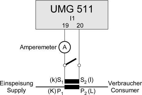 the ampere meter must be switched in se- ries to the UMG511. Fig. example of current