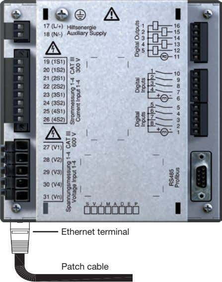 Ethernet terminal Patch cable