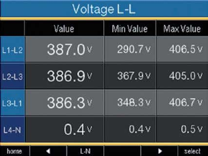 Display Display Home Voltage L-N Display Voltage L-L Example: selection of auxiliary value voltage. 43