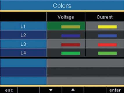 color field. • Confirm with key 6. • Select with key 3 or 4 the required