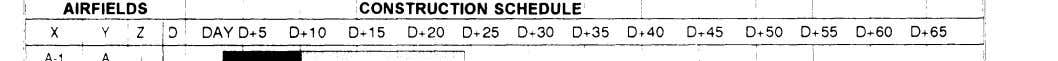 FM 5-430-00-2/AFJPAM 32-8013, Vol II Figure 10-4. Staff construction schedule for airfields SOURCES OF INFORMATION A