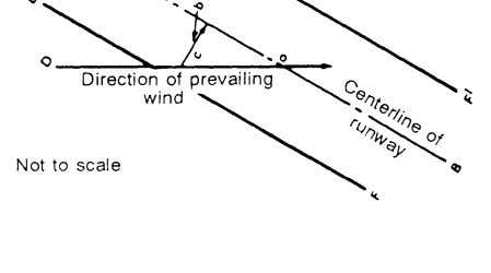 scale generally used) and the prevailing wind has a velocity Figure 11-8. Wind vector of 18