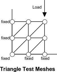 Load fixed fixed fixed fixed fixed Triangle Test Meshes