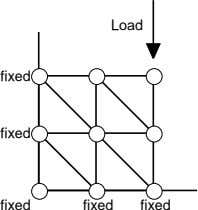 Load fixed fixed fixed fixed fixed