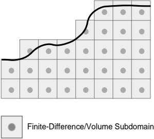 Finite-Difference/Volume Subdomain