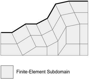Finite-Element Subdomain