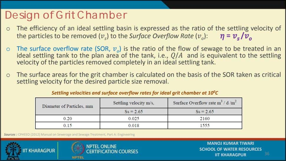Design of Grit Chamber o The efficiency of an ideal settling basin is expressed as
