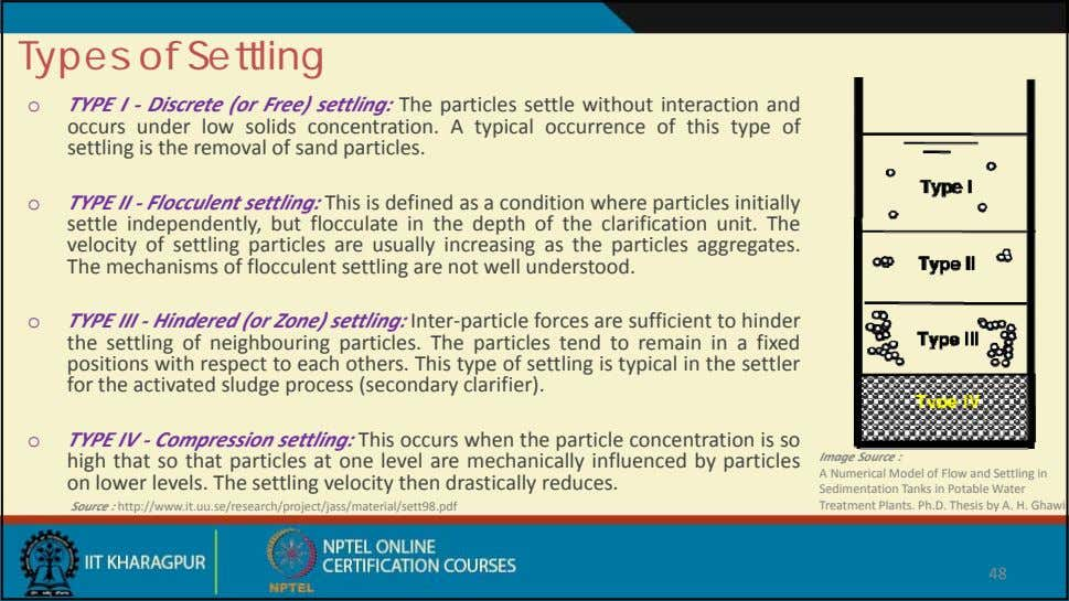 Types of Settling o TYPE I ‐ Discrete (or Free) settling: The particles settle without