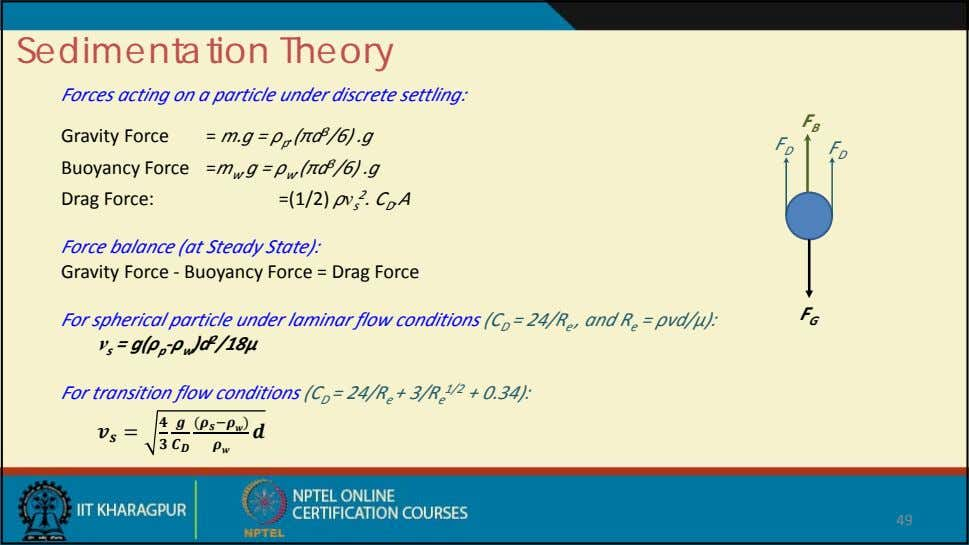 Sedimentation Theory Forces acting on a particle under discrete settling: F B Gravity Force =
