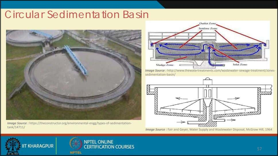 Circular Sedimentation Basin Image Source : http://www.thewatertreatments.com/wastewater‐ sewage ‐ treatment/zones‐