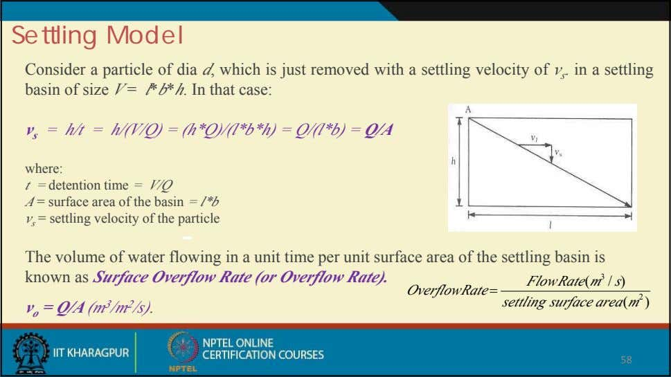 Settling Model Consider a particle of dia d, which is just removed with a settling