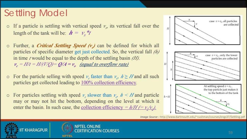 Settling Model o If a particle is settling with vertical speed v s , its
