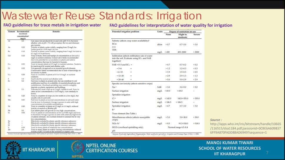 Wastewater Reuse Standards: Irrigation FAO guidelines for trace metals in irrigation water FAO guidelines for