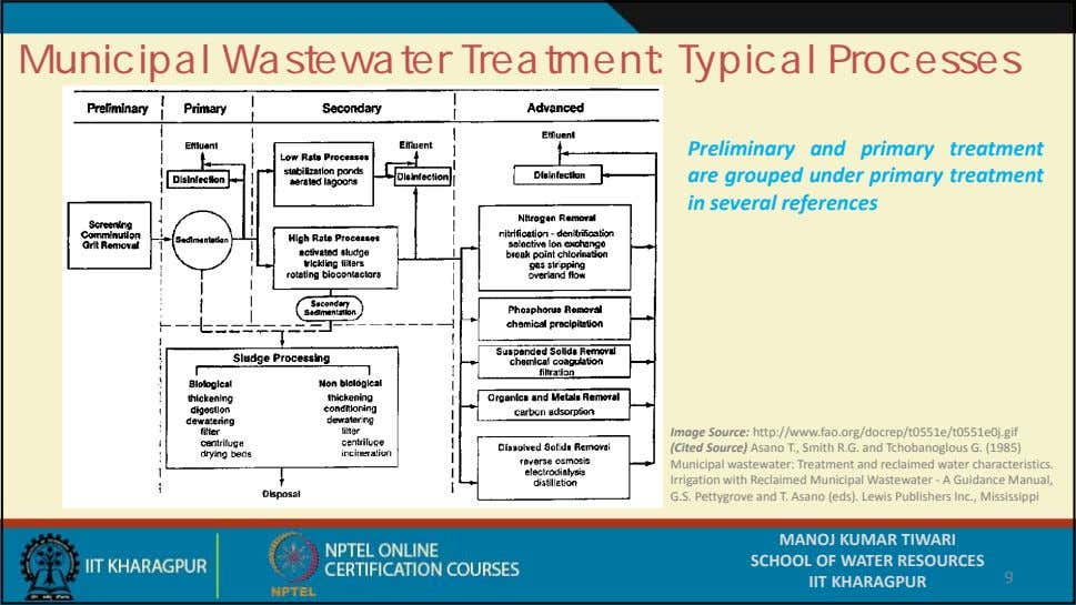 Municipal Wastewater Treatment: Typical Processes Preliminary and primary treatment are grouped under primary treatment