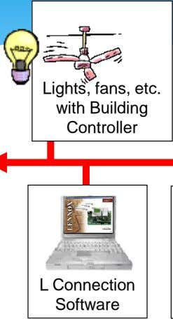 Lights, fans, etc. with Building Controller L Connection Software