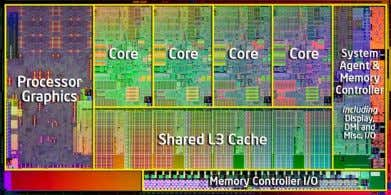 Introduction  Evolution de l'électronique depuis 1948 2011 : Intel Core I7 2600K, 32nm : Die