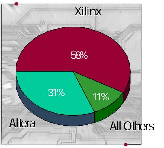Xilinx 58% 31% 11% Altera All Others