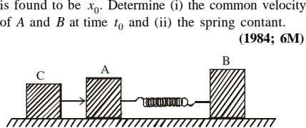 is found to be x 0 . Determine (i) the common velocity of A and