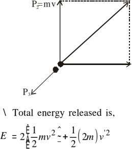 P=mv 2 P 3 \ Total energy released is, Ê 1 2 ˆ 1 '2