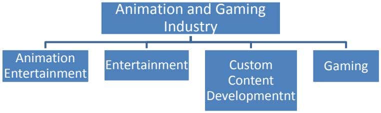 Animation and Gaming Industry Animation Entertainment Custom Gaming Entertainment Content Developmentnt