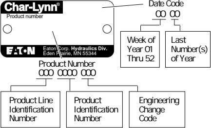 Date Code Char-Lynn ® 00 00 Product number Week of Last Eaton Corp. Hydraulics Div.
