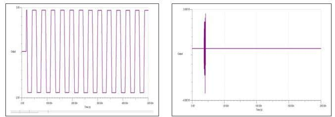 5 Notch Filter Figure 6 Notch Filter as an oscillator Figure 7 Oscillations of a fault-free