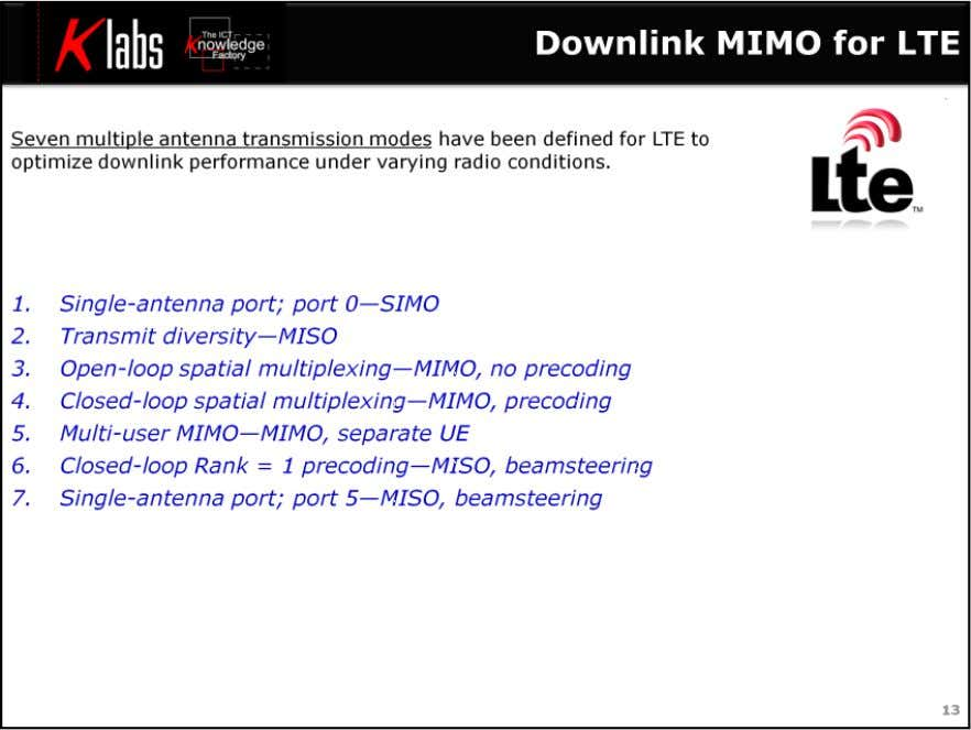 LTE MIMO Air Interface K Labs S.r.l. all right reserved Cap 3 - pag. 13