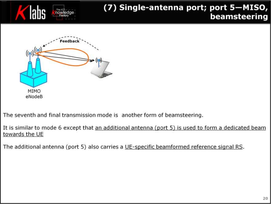LTE MIMO Air Interface The seventh and final transmission mode is nother form of beamsteering. It