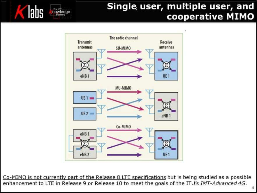 LTE MIMO Air Interface It is important to note that does not make explicit whether the