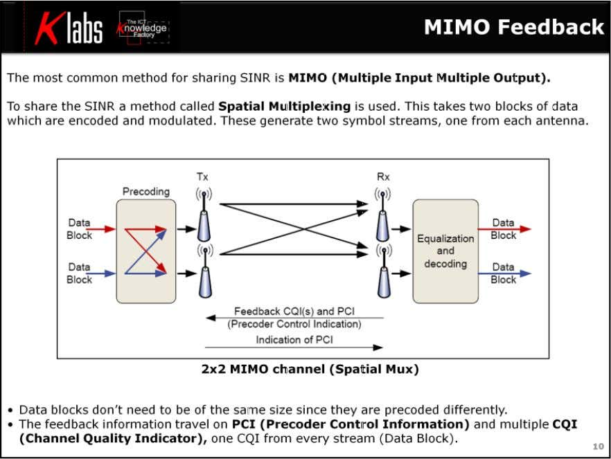 LTE MIMO Air Interface The PCI is chosen to give the best performance and the CQI