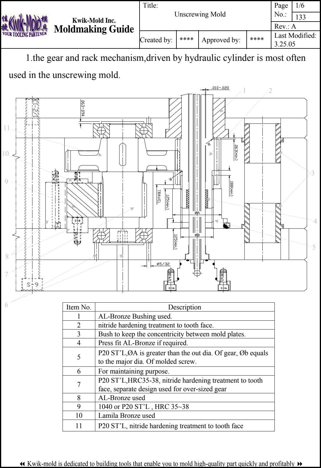 Title: Page 1/6 Unscrewing Mold No.: 133 Kwik-Mold Inc. Rev.: A Moldmaking Guide Last Modified: