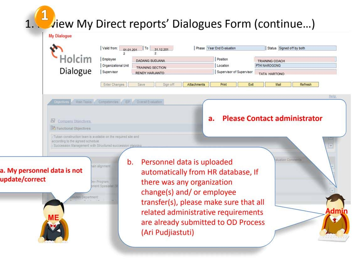 1. Review My Direct reports' Dialogues Form (continue…) 01.01.201 31.12.201 2 2 DADANG SUDJANA TRAINING COACH