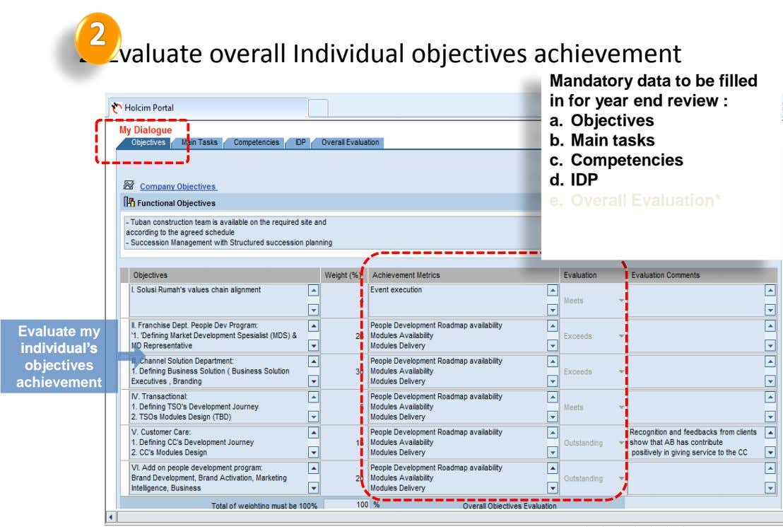 2. Evaluate overall Individual objectives achievement Mandatory data to be filled in for year end review