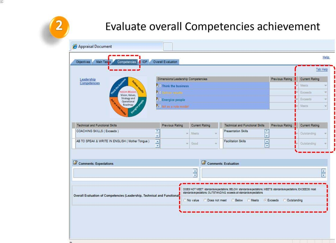 Evaluate overall Competencies achievement
